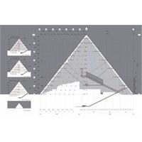 Piramitlerin Nasıl Yapıldığına Dair Araştırma