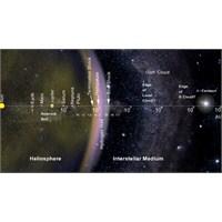 Voyager 1 Güneş Sistemimizi Ne Zaman Edecek?