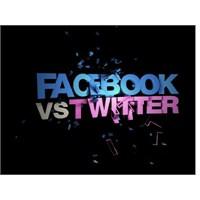 Sosyal Medya Oluşturma, Açma Zamanı Mı?