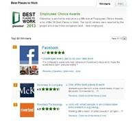 2013 'de Çalışılacak En İyi 50 Şirket Seçildi