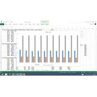 Microsoft, Office 2013 Ü Yayınladı