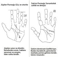 Parmaklarınızın Şekline Göre Karakter Tahliliniz