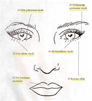 Acil Makyaj Önerileri