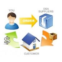 Drop Shipping Nasıl Yapılır