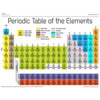 19 Elementin Atomik Kütle Birimi Düzeltildi