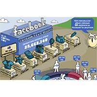 Facebook İnfografik Çalışması