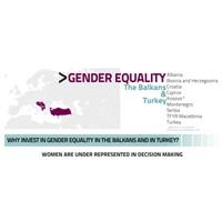 Cinsiyet Eşitliği (sizliği) Türkiye & Balkanlar İn