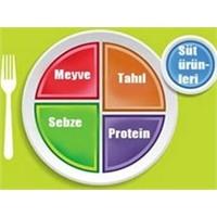 Besin Piramidi Yerine Beslenme Tabağı Formülü İle