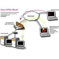 Ücretsiz Vpn Nasıl Kullanılır?