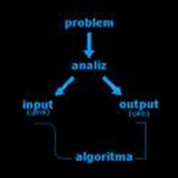 Programlamada Algoritma nın Önemi
