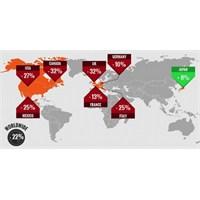 2013 Porno Sitesi İstatistikleri Açıklandı