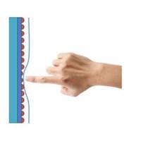 Kapasitif Ekran İle Rezistif Ekran Arasındaki Fark