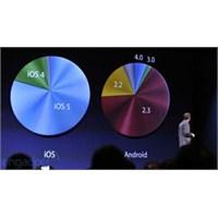 Apple Şimdiye Kadar 365 Milyon İos Cihaz Sattı!