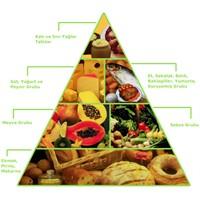 Sağlık İçin Vazgeçilmez 9 Mineral