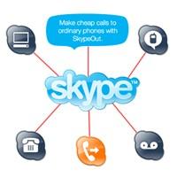 Skype'ı Tercih Etmek İçin 5 Önemli Sebep