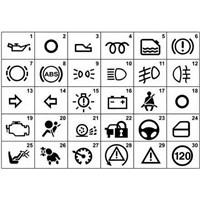 Otomobil Genel Uyarı Lambaları Ve Anlamları