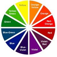 Dekorasyonda Renk Seçimi