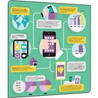 İdomination: İphone Dünyayı Ele Geçiriyor!