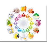 Vitamin Ve Mineraller Nedir?