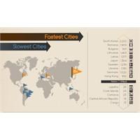 En Hızlı Ve Yavaş İnternet Hangi Ülkelerde?