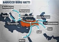 Nabucco Projesi Nedir? Ne Değildir?