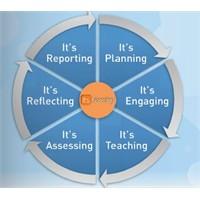 Öğrenciler İçin Takip Ve İçerik Sistemleri