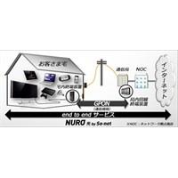 En Hızlı İnternet, Japonya'da Hizmete Girdi...