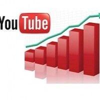 Baş Döndüren Youtube 2012 İstatistikleri