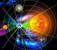 30 Ağustos - 28 Eylül Arası Astrolojik Olaylar
