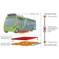 İngiltere'de Kablosuz Şarj Olan Otobüs Üretildi