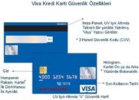 Yeni Nesil Visa Kartlar