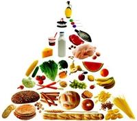 Besin-kalori Tablosu