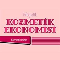 Kozmetik Ekonomisi (İnfografik)