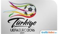 Euro 2016 Startı Bu Logo yla Verildi