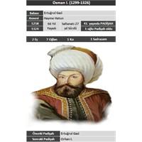 Osmanli Hanedani Excel Calismasi