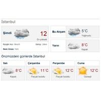 İstanbul İçin Haftalık Hava Durumu Raporu