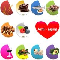 Anti-Aging Besinler / Anti-aging Foods