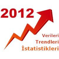 2012 Trendleriyle İş Fikirlenizi Güncelleyin