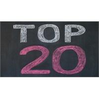 Blogunuzu Geliştirecek 20 Öneri