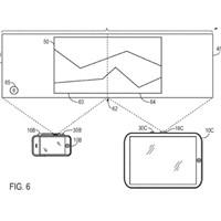 İphone 6'da Projektör Olabilir