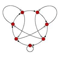7'ye Bölünebilme Bir Grafik Boyunca Yürümektir