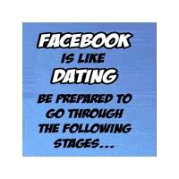 Aşama Aşama Facebook'a Karşı Hissettikleriniz