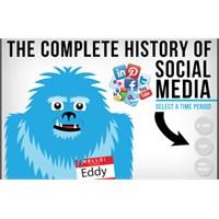 Sosyal Medyanın Tarihine Yolculuk...