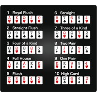 Poker Şimdiki Zamanın En Popüler Oyunu