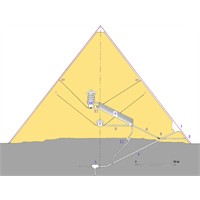 Keops Piramidi!