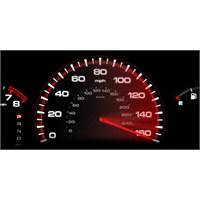 Site Hızının Seo'ya Etkisi - Site Hızını Test Etme