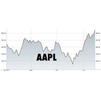 Apple 2011 Üçüncü Çeyrek Satış Raporu