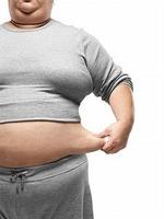 Obezite (sismanlik) Hastaligi Nedir?
