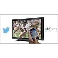 Nielsen Ve Twitter Ortaklığı Neye Yarayacak?