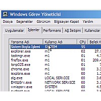 Windows Yükleyici Hatası
